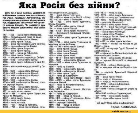 войны Московии, России до 21 века